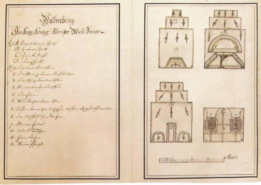 Nákres a popis dúchačiek v Hronci z polovice 18. storočia