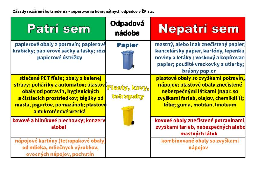 Zásady rozšíreného triedenia – separovania komunálnych odpadov v ŽP a.s.